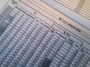 税金比較表